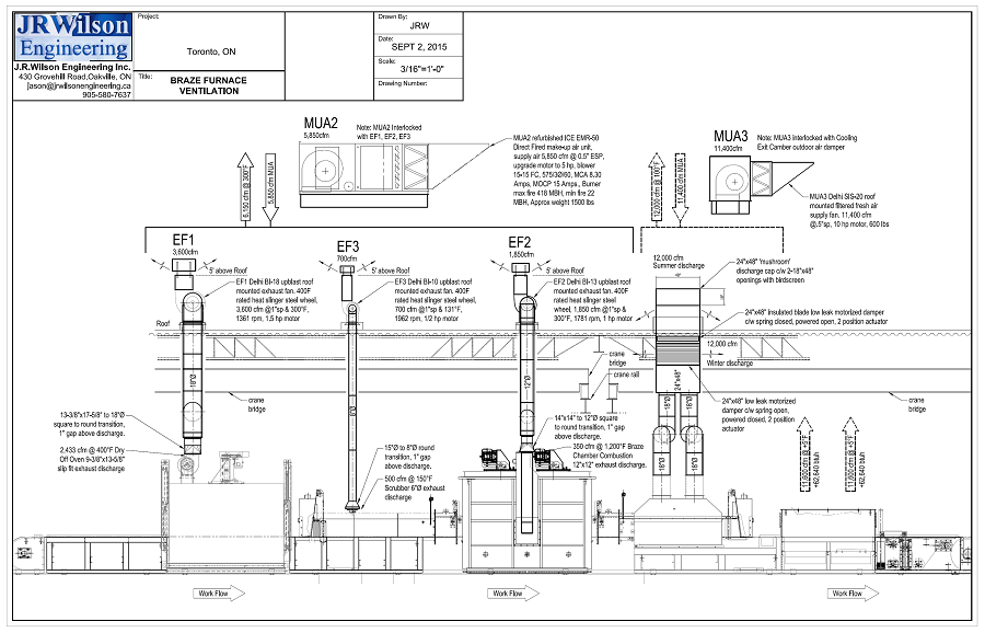 Hvac schematic drawings k for Hvac plan
